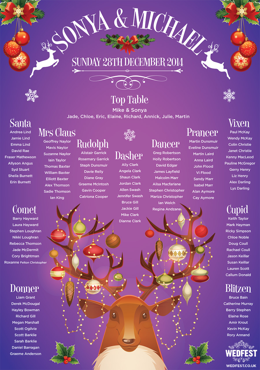 Festive Christmas Themed Wedding Table Plan Wedfest