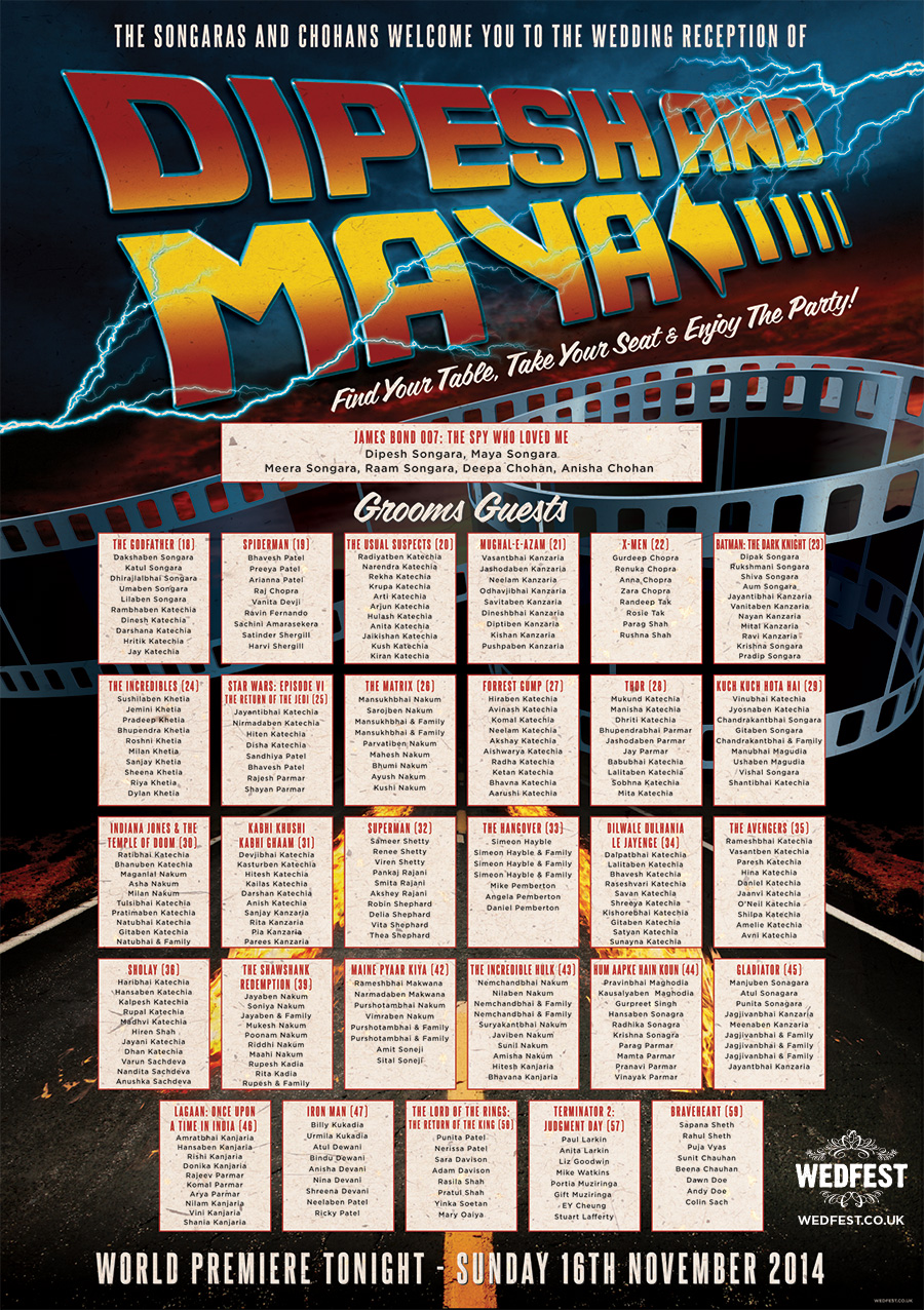 back to the future wedding seating plan