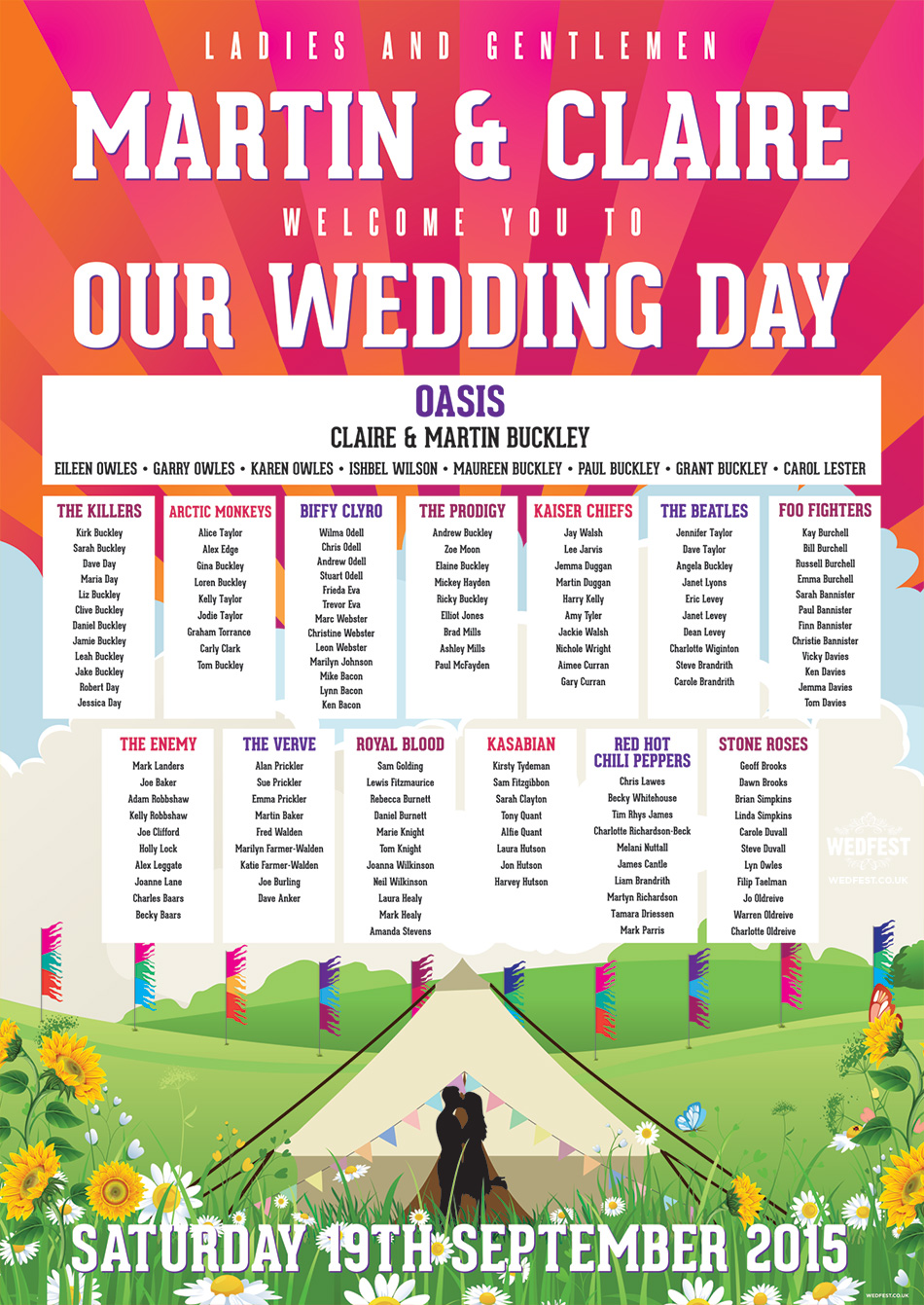 tents / tipi / teepee camping wedding table plan