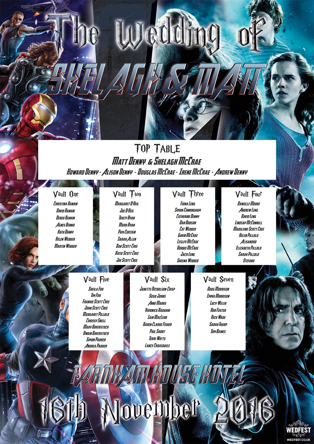 harry potter avengers wedding table seating plan