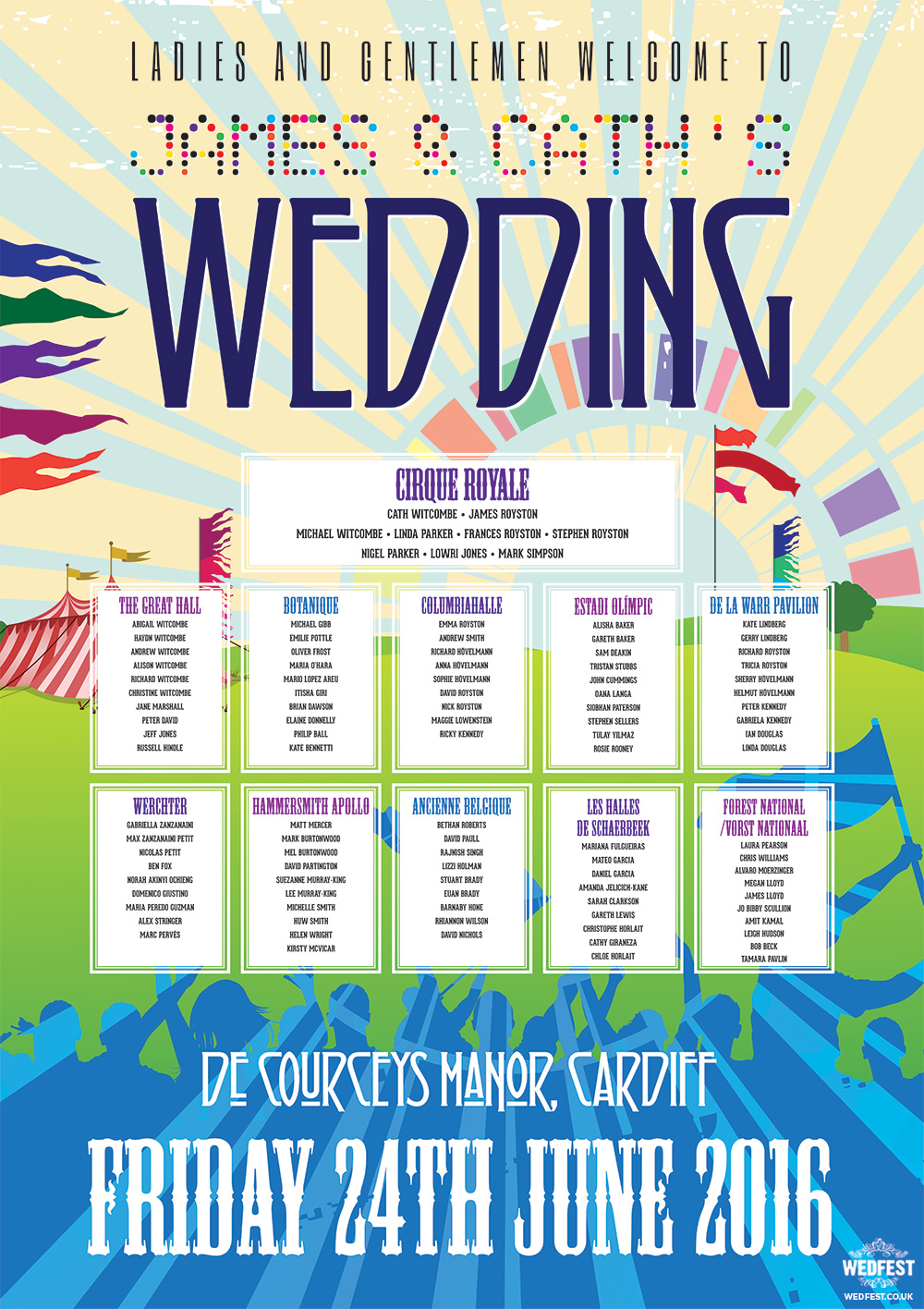 De Courceys Manor Cardiff Wedding Table Seating Plan
