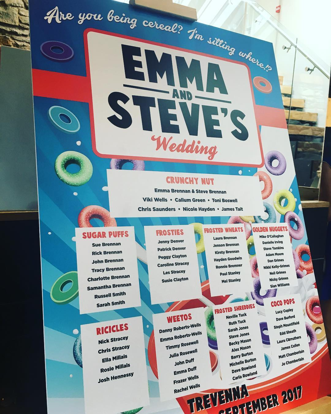 classic cereals themed wedding seating table chart