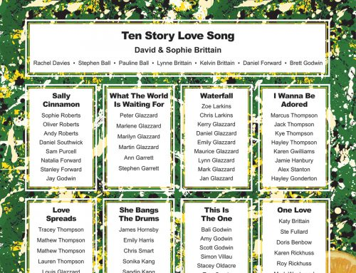 The Stone Roses Themed Wedding Table Plan