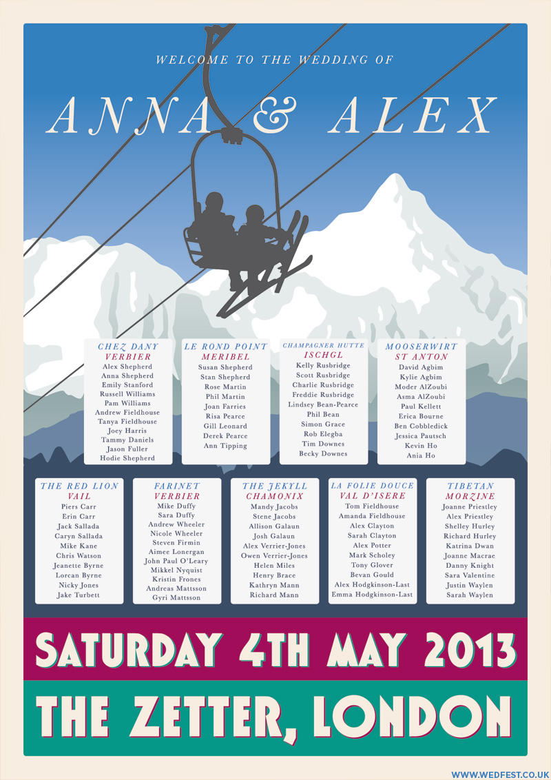vintage ski themed poster wedding table plan