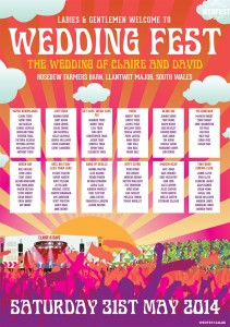 Festival Wedding Table Plan