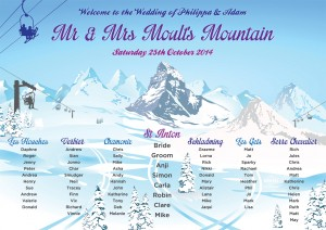 ski themed wedding table plans