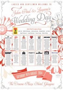 gerbera daisy floral wedding table and seating plan