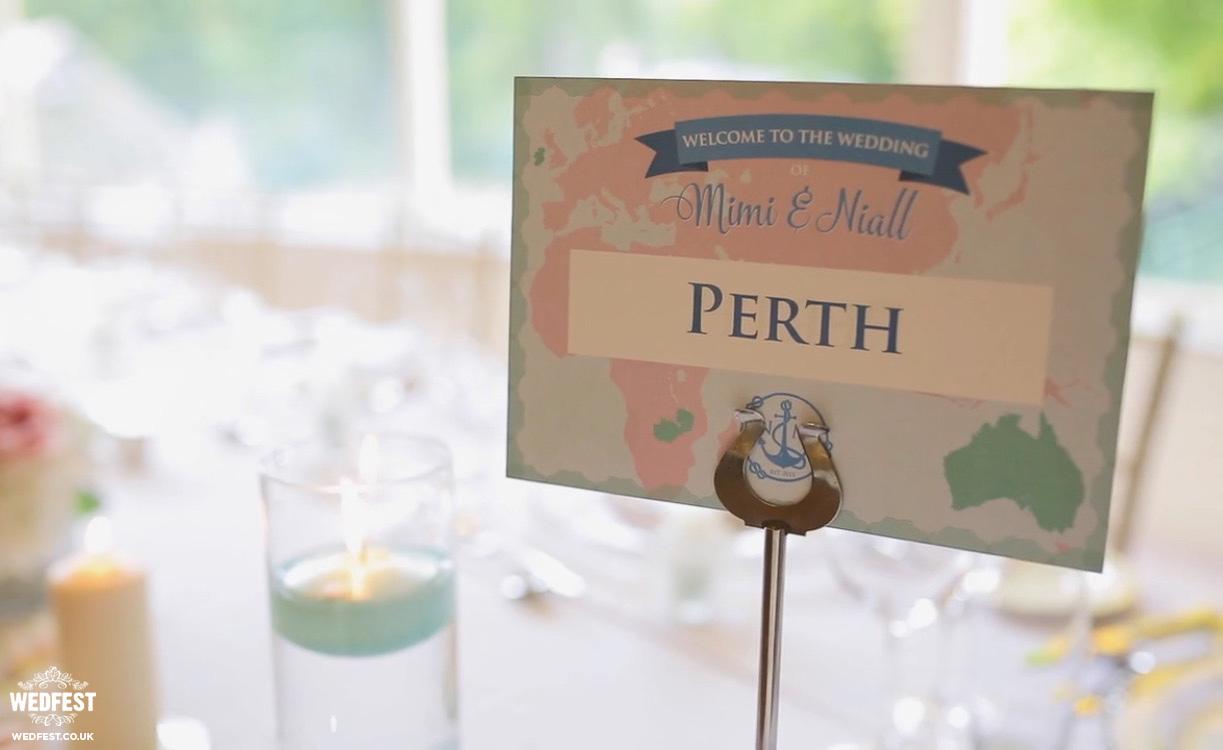 travel themed wedding stationery