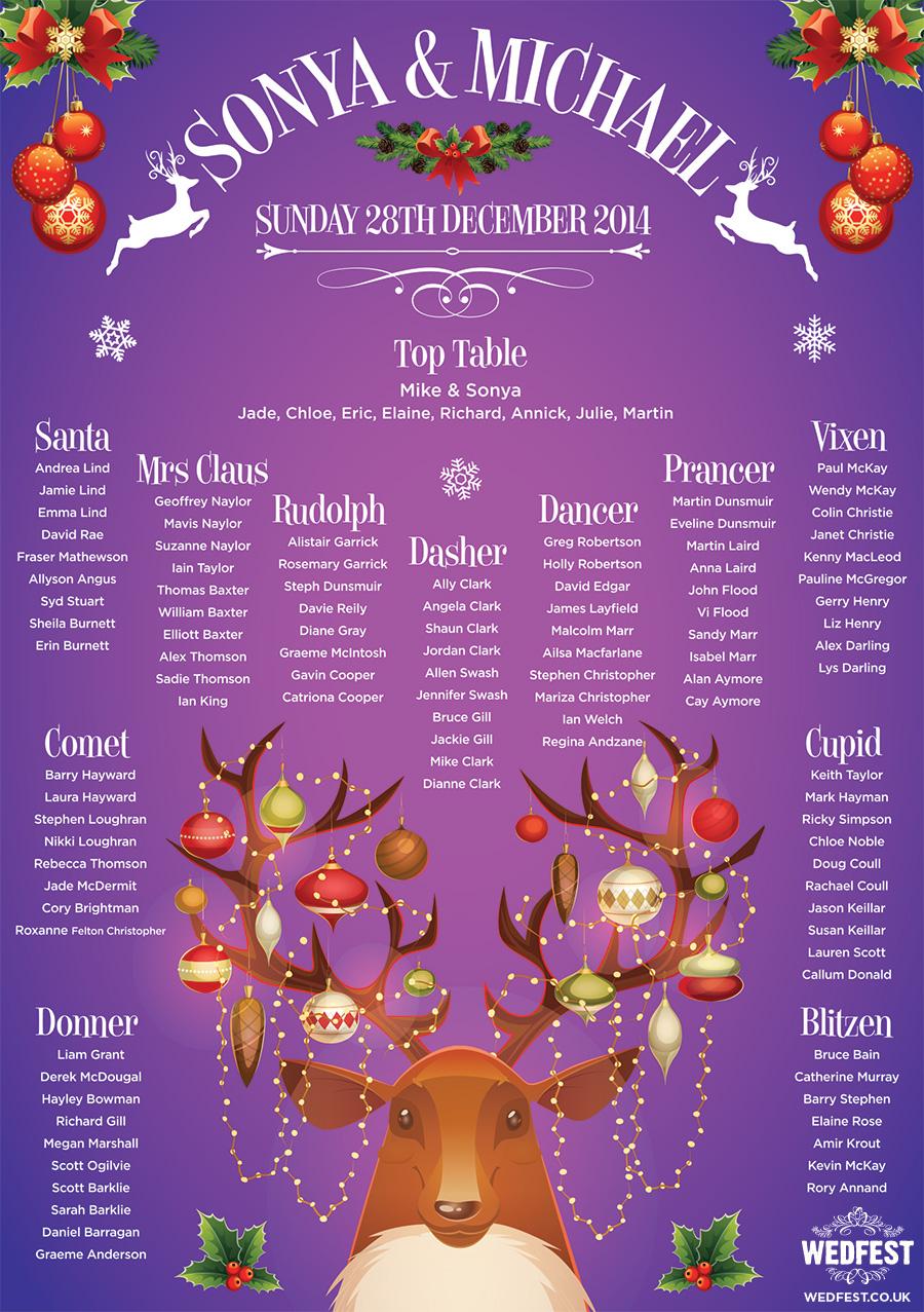 christmas reindeer wedding seating plan