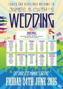 Ce Courceys Manor Cardiff Wedding Table Seating Plan