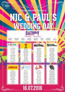 festival names wedding table chart