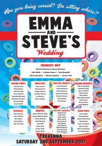 breakfast cereal theme wedding table plan
