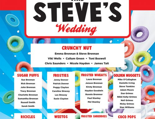 Breakfast Cereal Themed Wedding Seating Plan