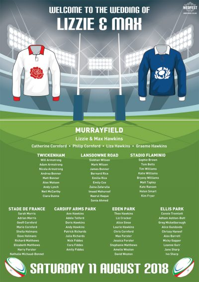 rugby themed wedding table seating plan