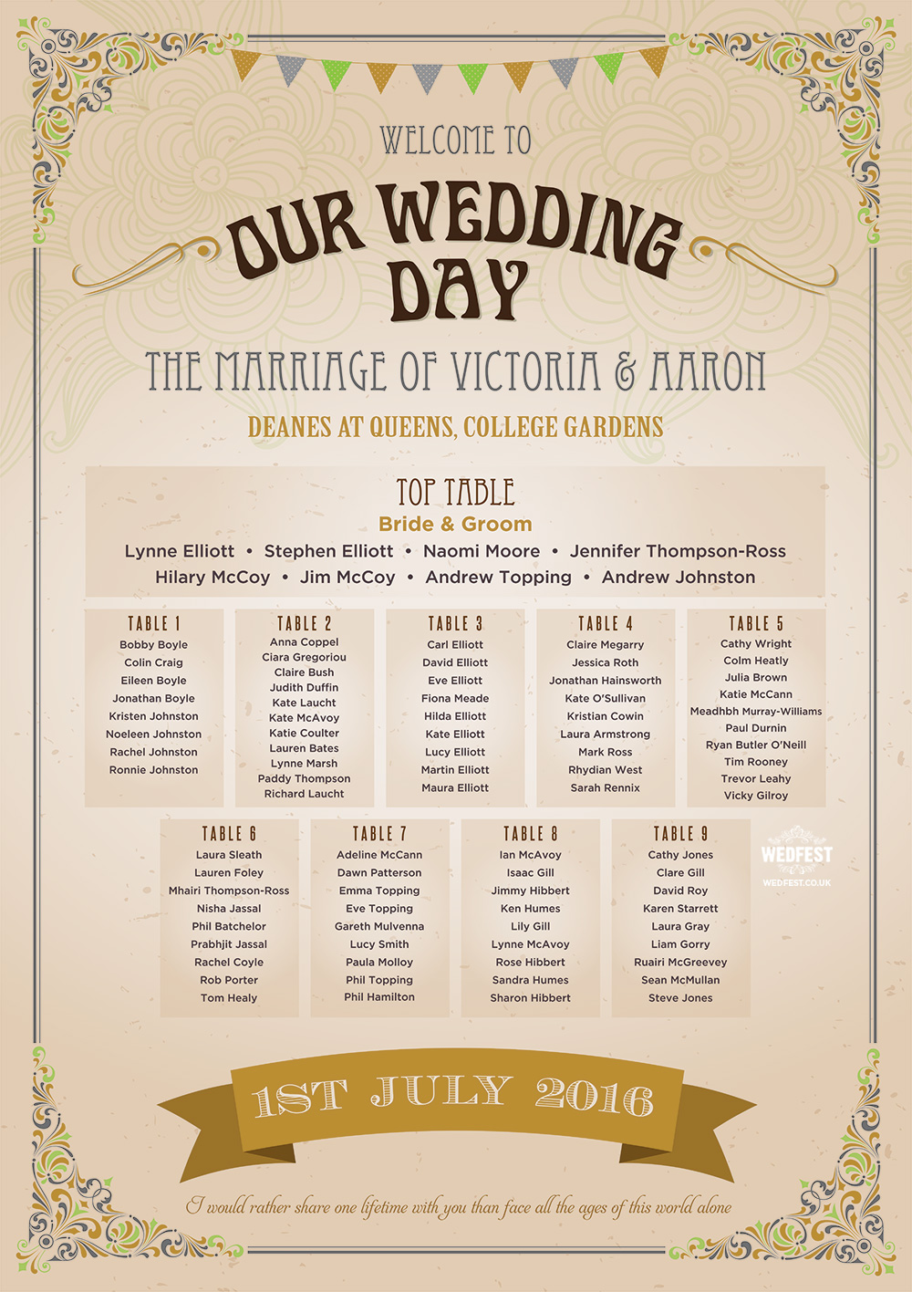 vintage boho shabby chic wedding table seating plan