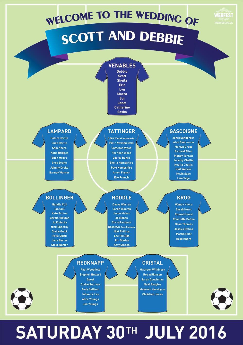 football theme wedding seating chart