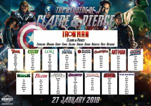Avengers themed wedding table plan chart