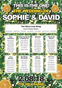 the stone roses theme wedding table seating plan