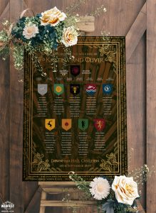 game of thrones wedding table plan chart