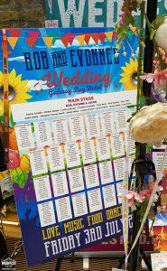 festival themed wedding seating plan